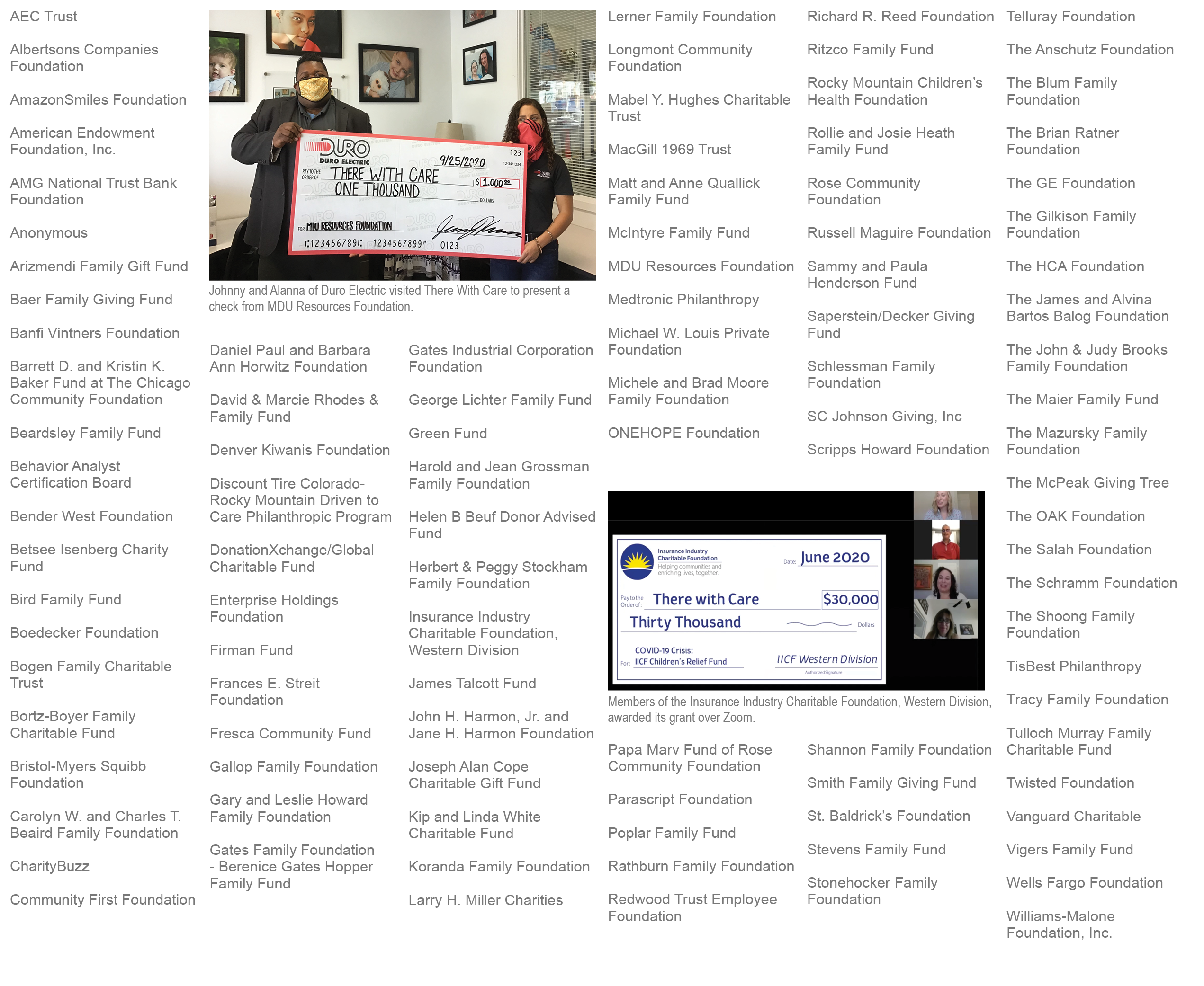 List of Foundation donors 2021